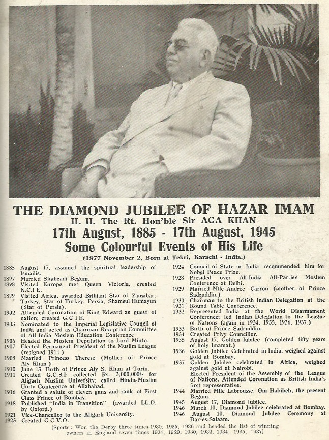 his-highness-the-aga-khan-diamond-jubilee timeline