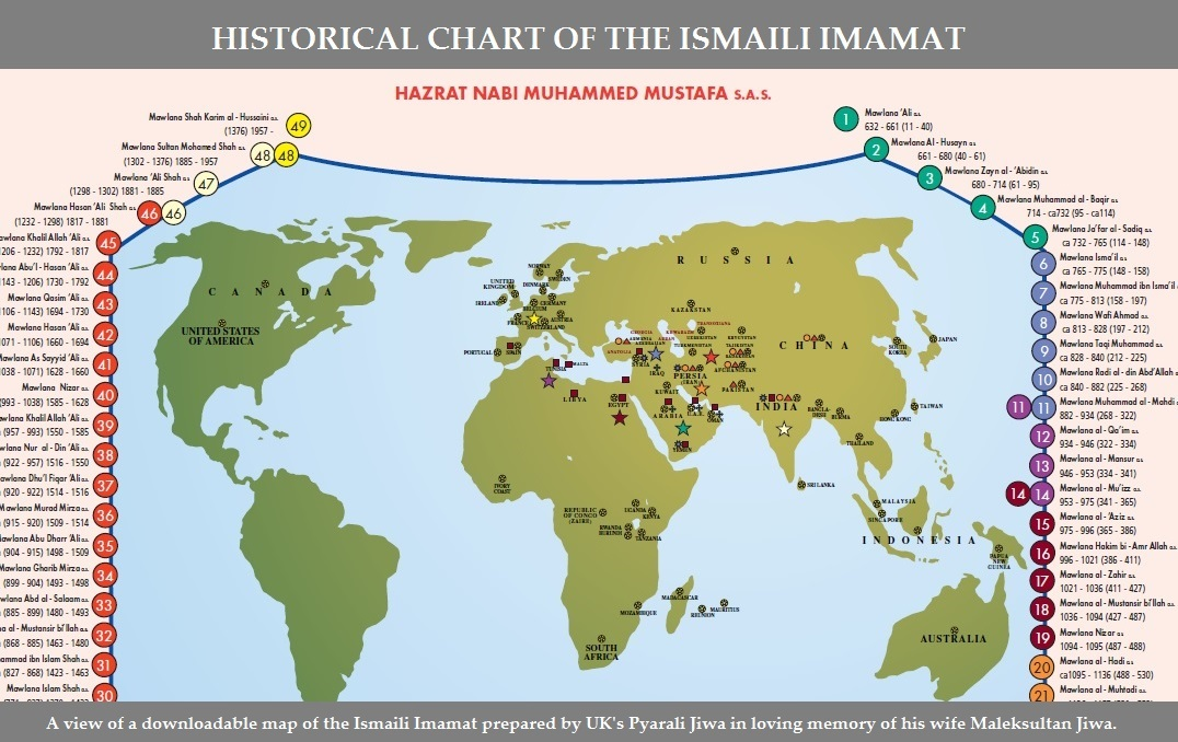 From Hazrat Ali to Mawlana Shah Karim, His Highness the Aga Khan: A hereditary succession of Imams that commenced with Prophet Muhammad's famous declaration at Ghadir Khum after his final pilgrimage
